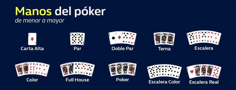 apuesta al video poker en William Hill